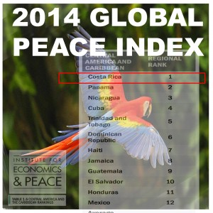 Costa Rica #1 Peace Index